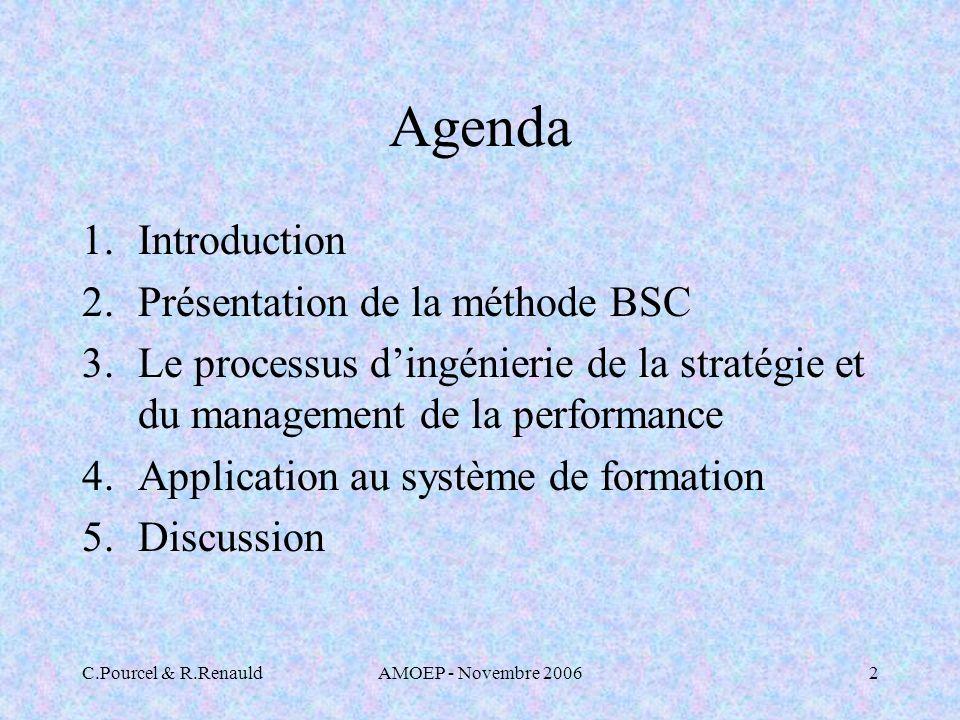 Agenda Introduction Présentation de la méthode BSC