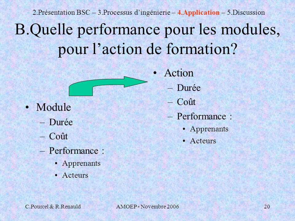 B.Quelle performance pour les modules, pour l'action de formation