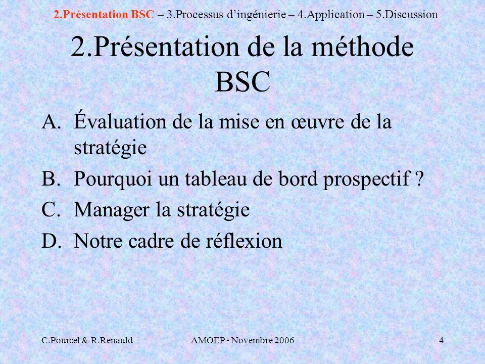 2.Présentation de la méthode BSC