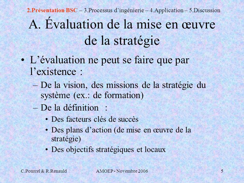 A. Évaluation de la mise en œuvre de la stratégie
