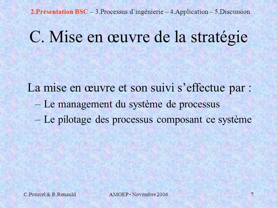 C. Mise en œuvre de la stratégie
