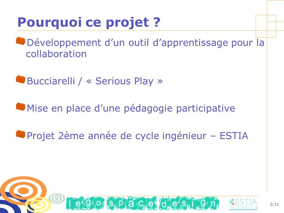 Pourquoi ce projet Développement d'un outil d'apprentissage pour la collaboration. Bucciarelli / « Serious Play »