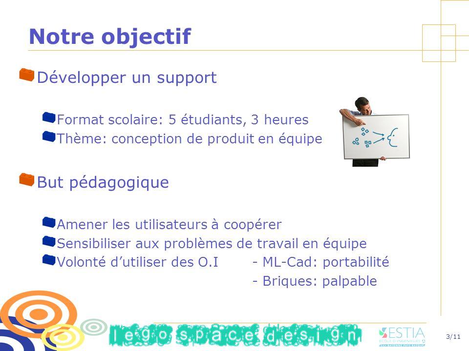 Notre objectif Développer un support But pédagogique