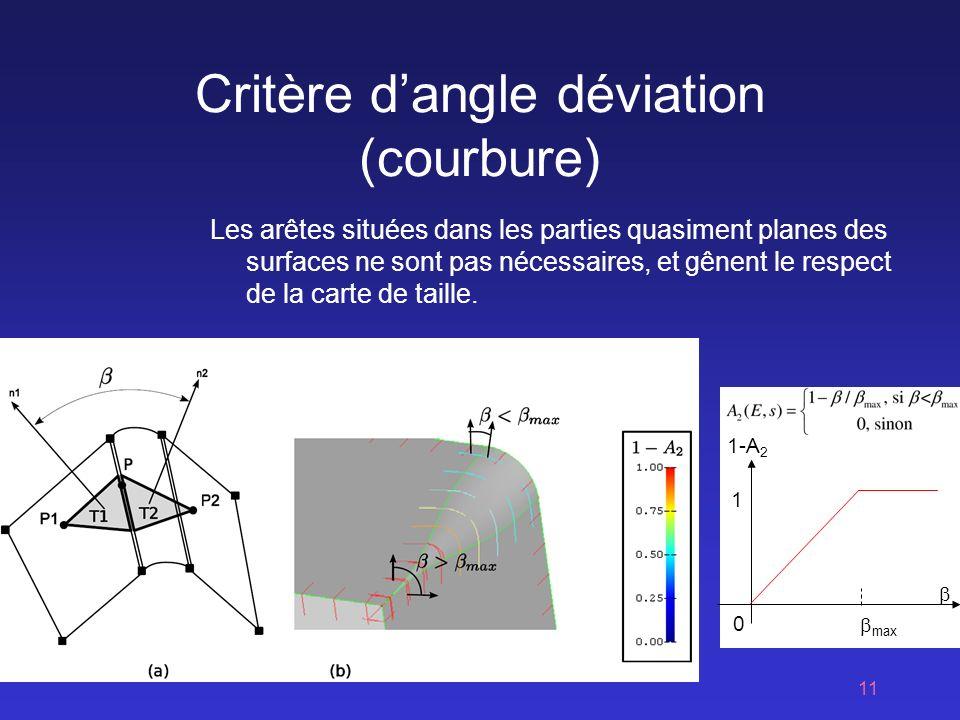 Critère d'angle déviation (courbure)