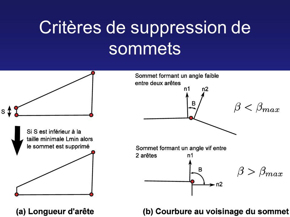 Critères de suppression de sommets