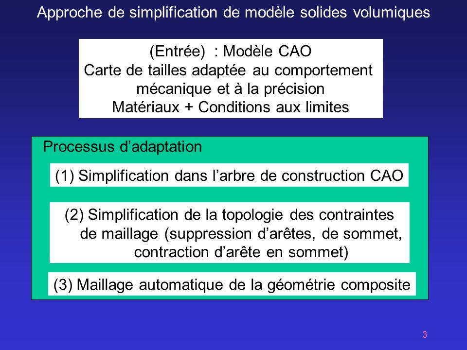 Approche de simplification de modèle solides volumiques