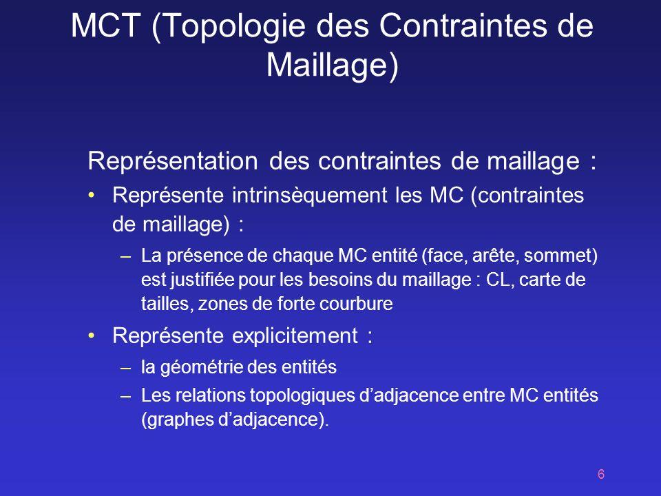 MCT (Topologie des Contraintes de Maillage)