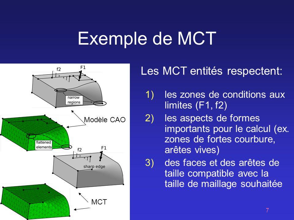 Exemple de MCT Les MCT entités respectent:
