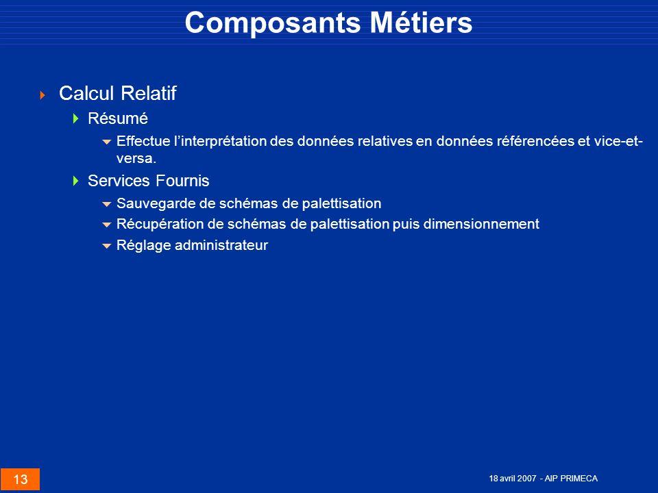 Composants Métiers Calcul Relatif Résumé Services Fournis