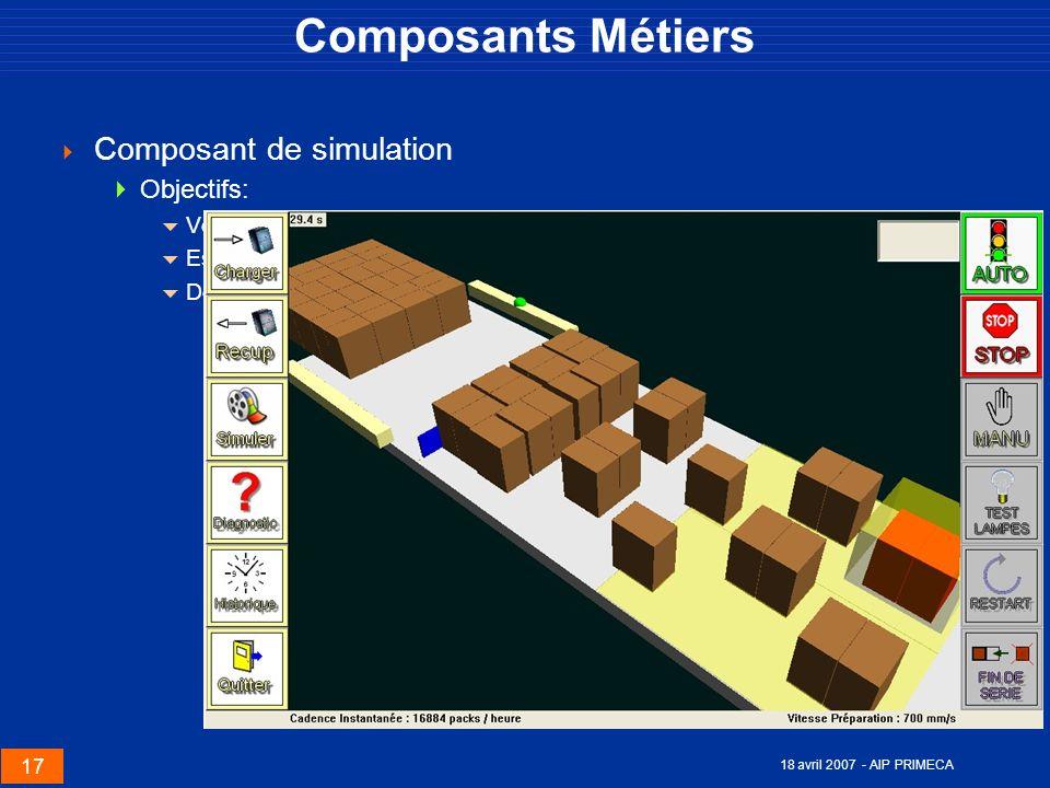 Composants Métiers Composant de simulation Objectifs: