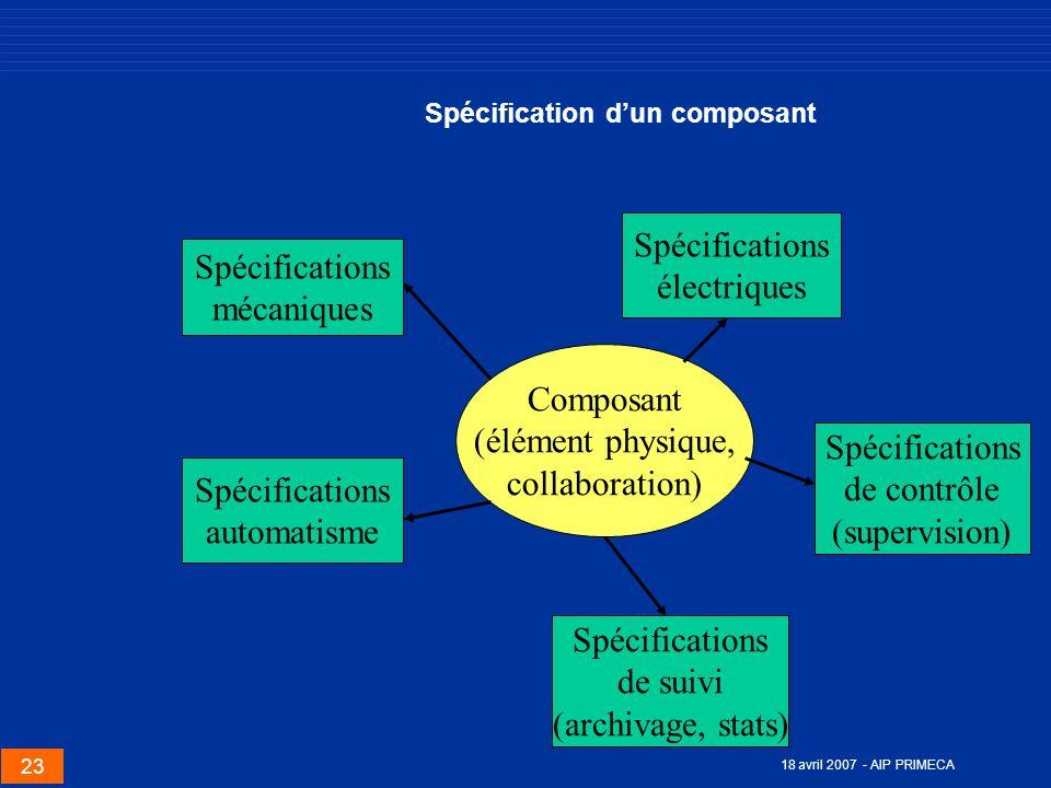 Spécification d'un composant
