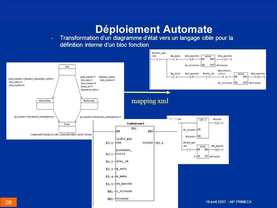 Déploiement Automate mapping xml