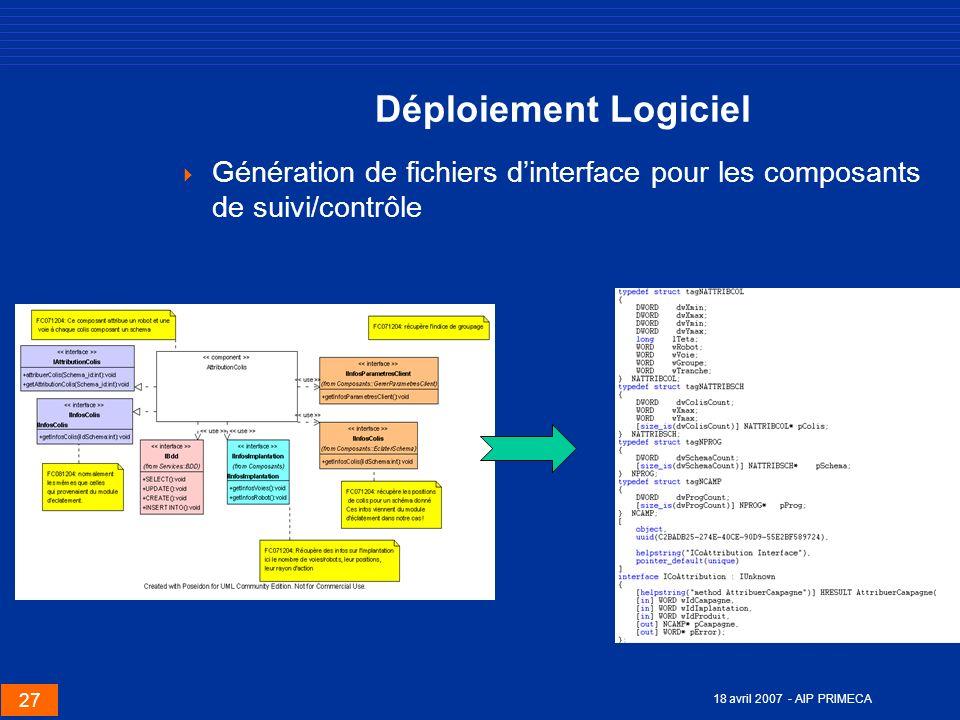 Déploiement Logiciel Génération de fichiers d'interface pour les composants de suivi/contrôle.