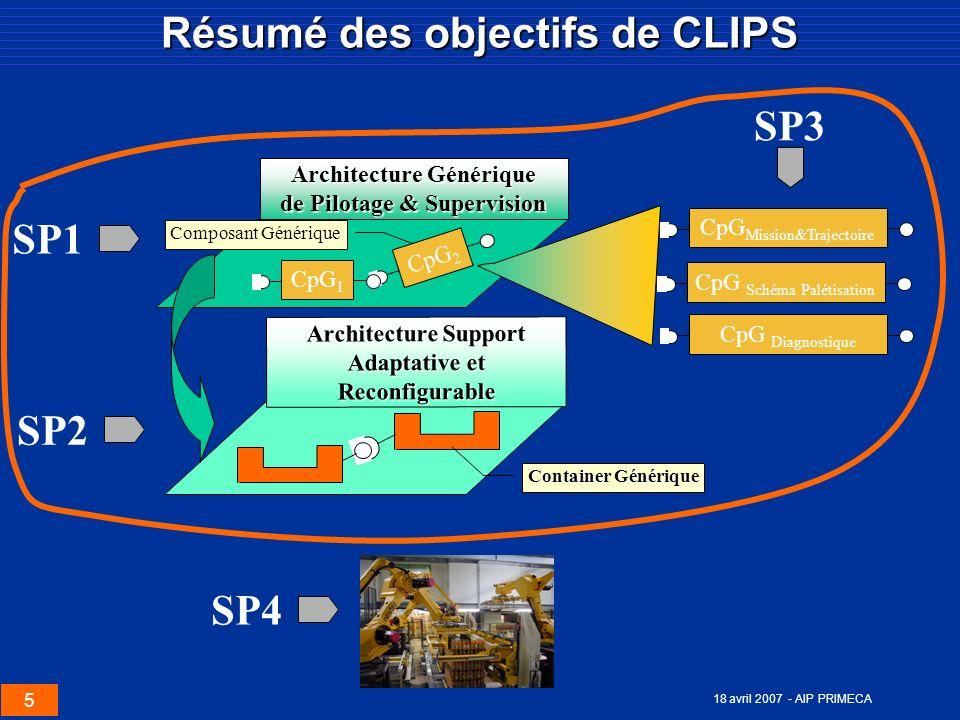 Résumé des objectifs de CLIPS