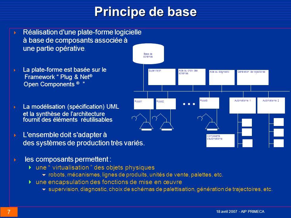 Principe de base Réalisation d une plate-forme logicielle