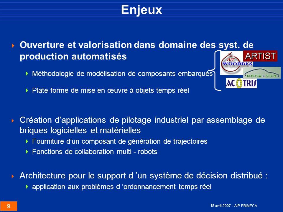 Enjeux Ouverture et valorisation dans domaine des syst. de production automatisés. Méthodologie de modélisation de composants embarqués.
