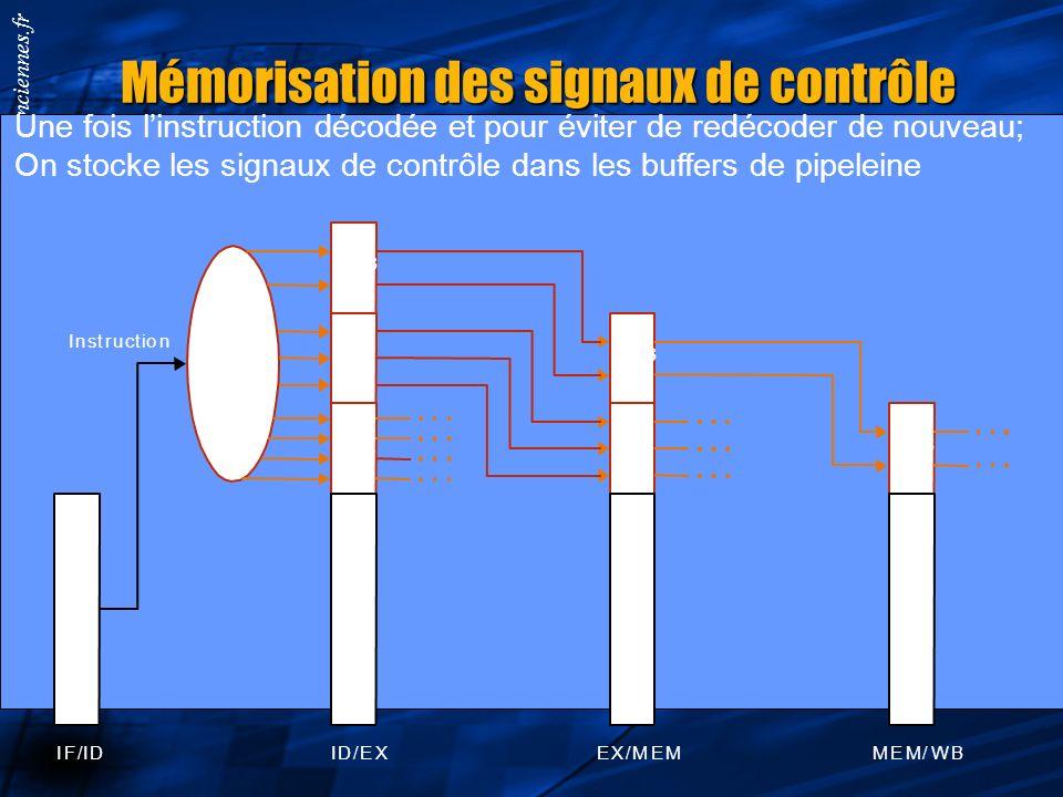 Mémorisation des signaux de contrôle