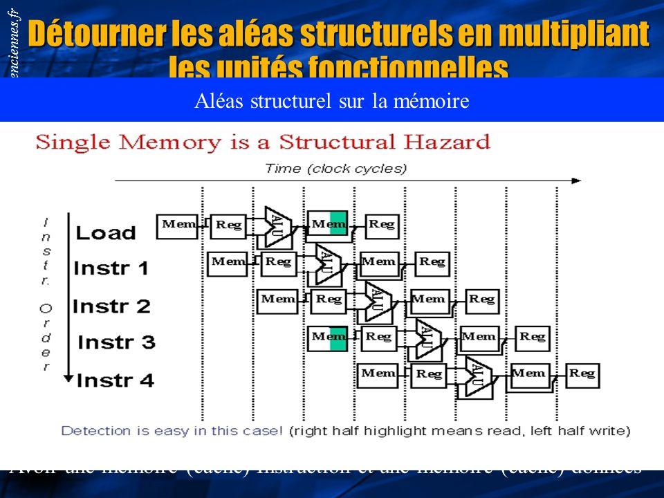 Détourner les aléas structurels en multipliant les unités fonctionnelles