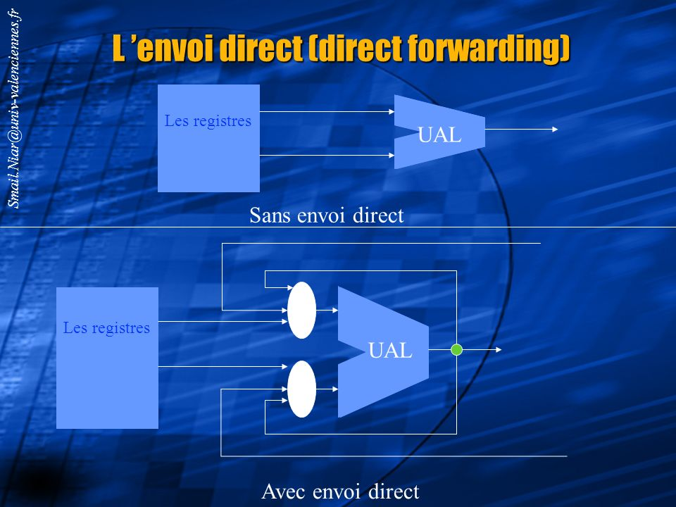 L 'envoi direct (direct forwarding)