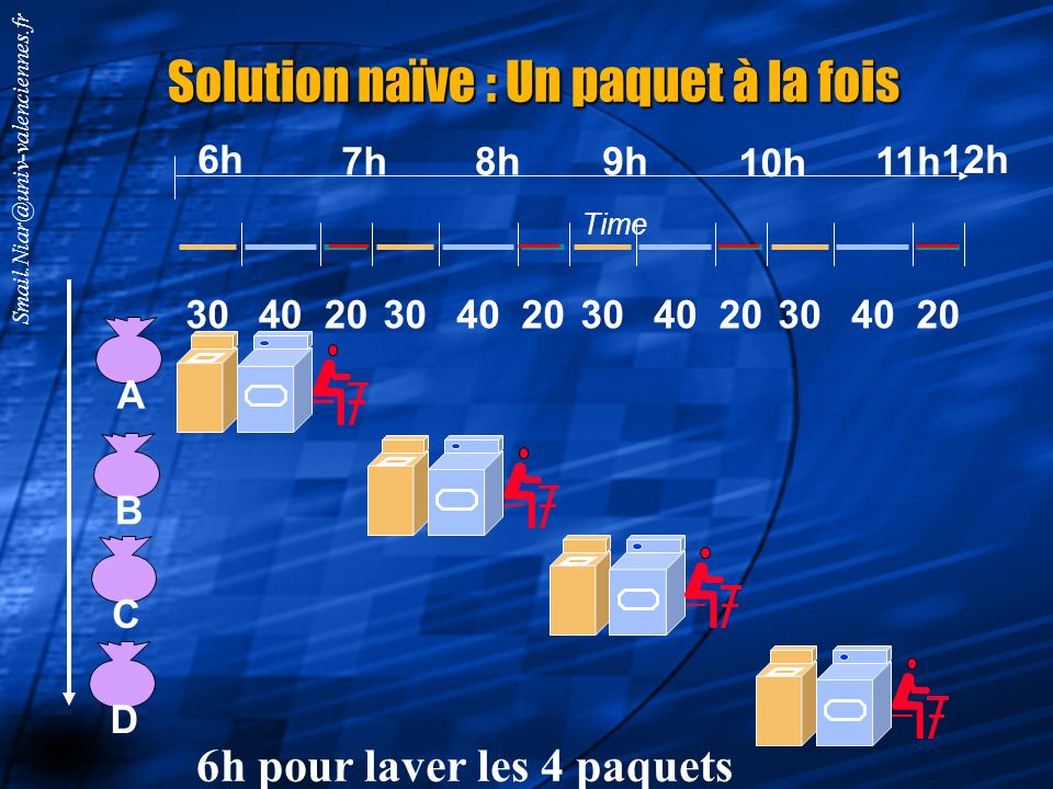 Solution naïve : Un paquet à la fois