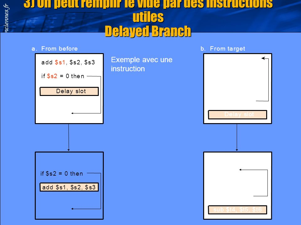 3) On peut remplir le vide par des instructions utiles Delayed Branch