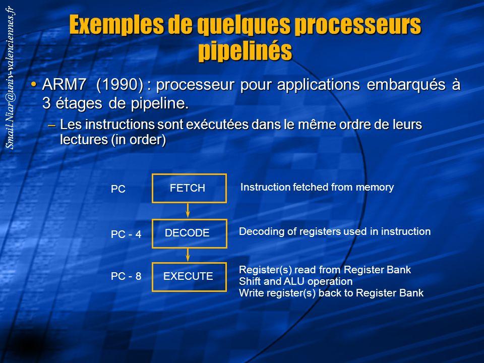 Exemples de quelques processeurs pipelinés