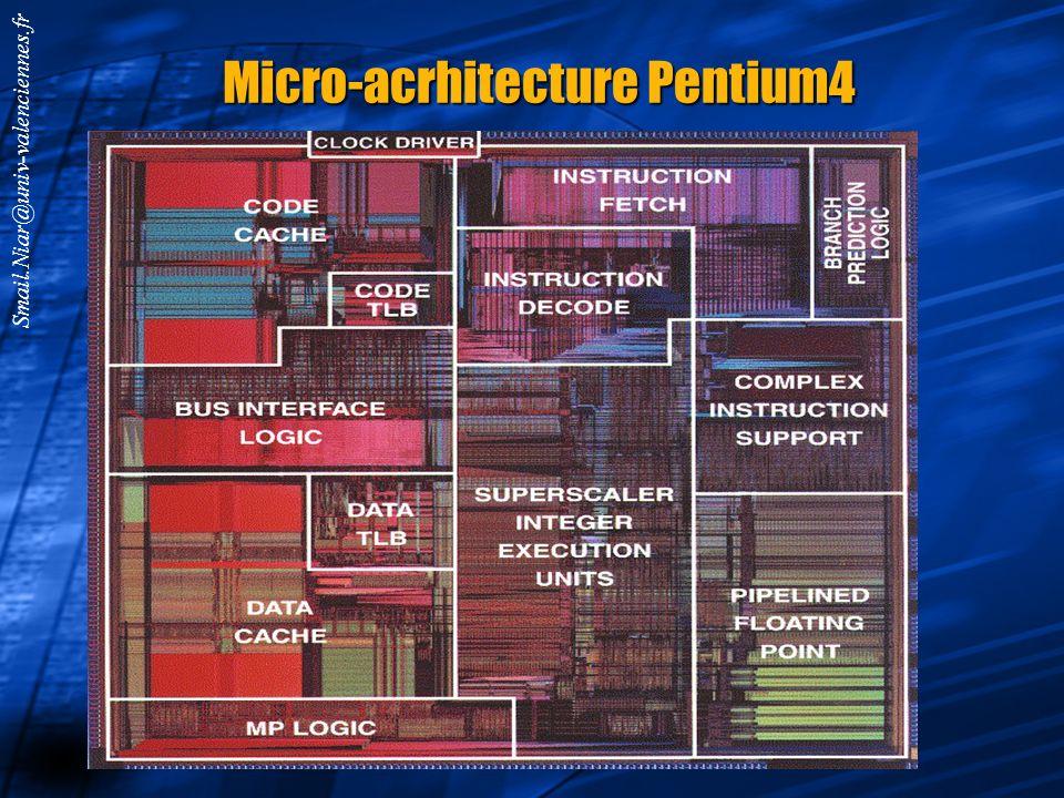 Micro-acrhitecture Pentium4