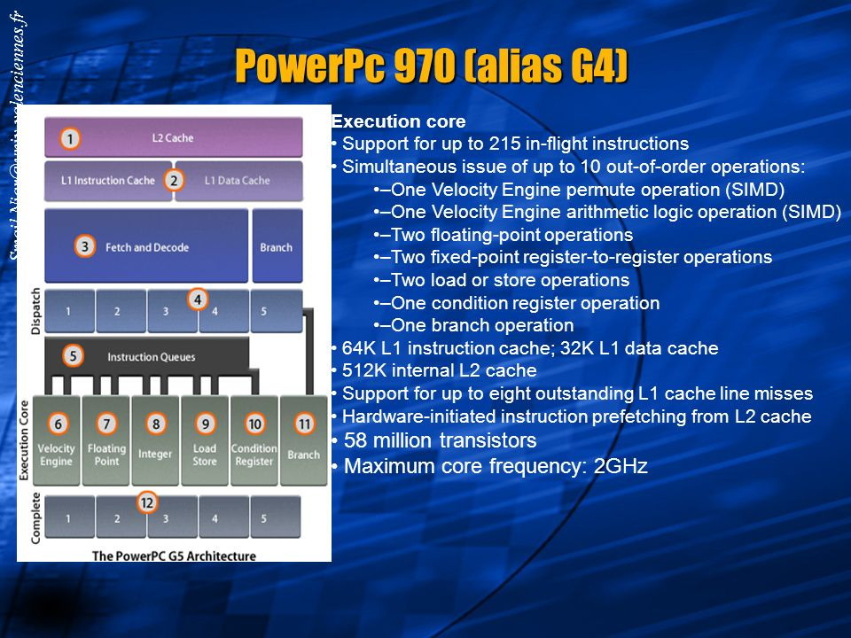 PowerPc 970 (alias G4) 58 million transistors