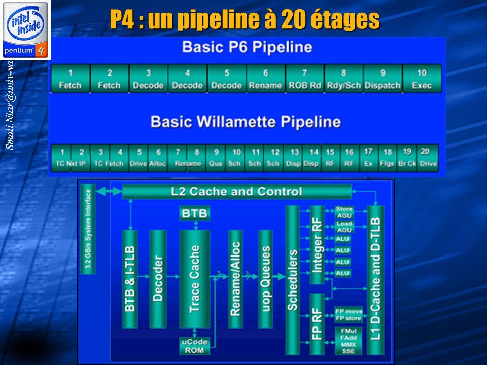 P4 : un pipeline à 20 étages