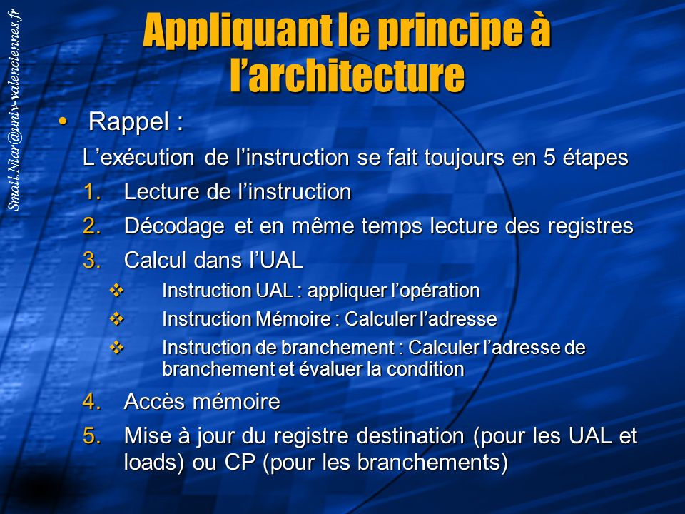 Appliquant le principe à l'architecture