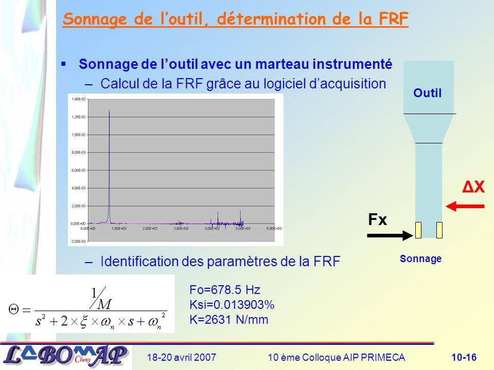 Sonnage de l'outil, détermination de la FRF