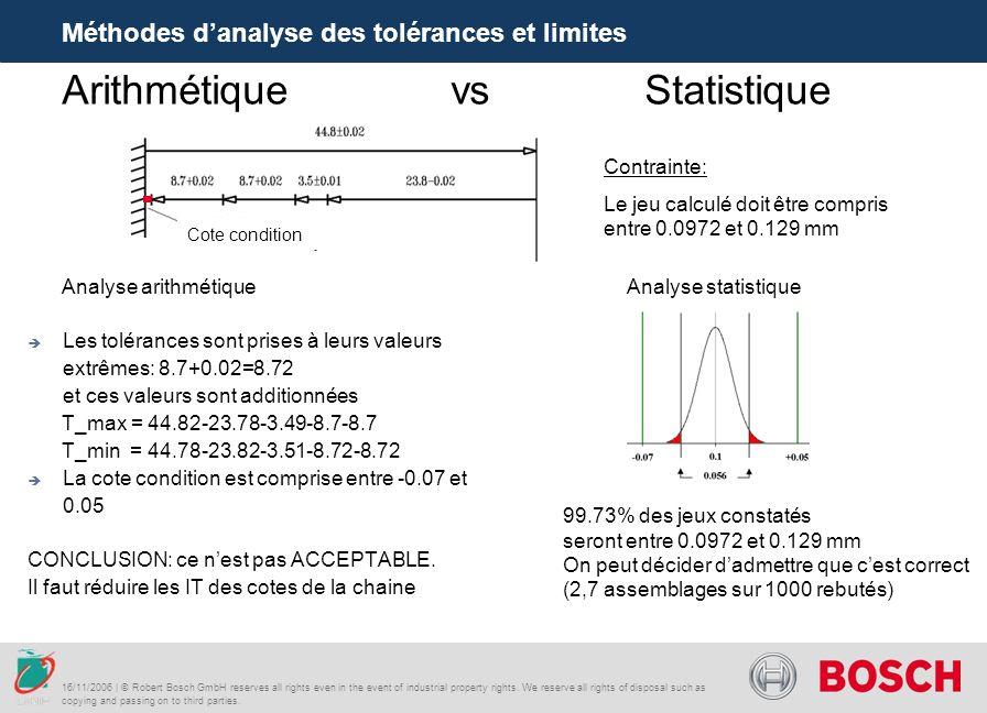 Arithmétique vs Statistique