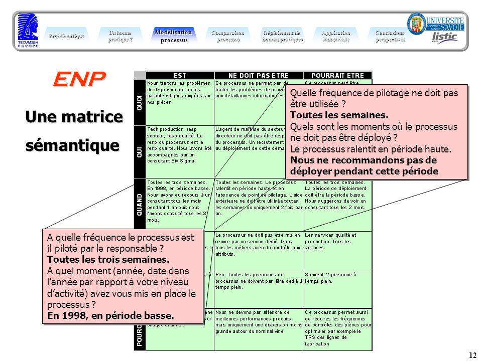 ENP sémantique Une matrice