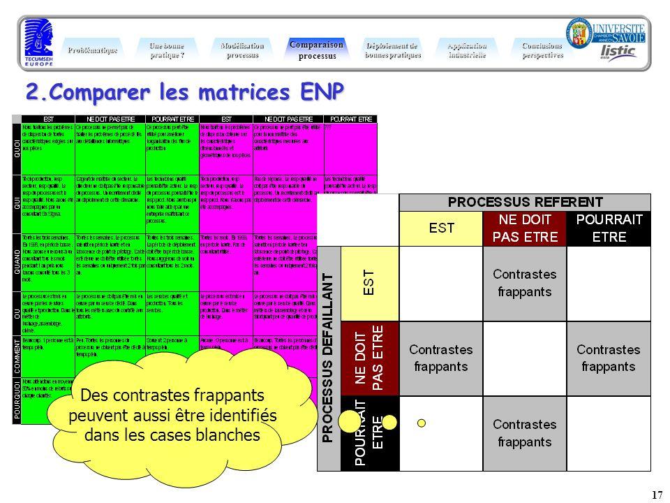 2.Comparer les matrices ENP