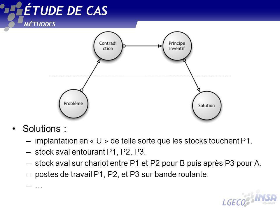 ÉTUDE DE CAS Solutions :