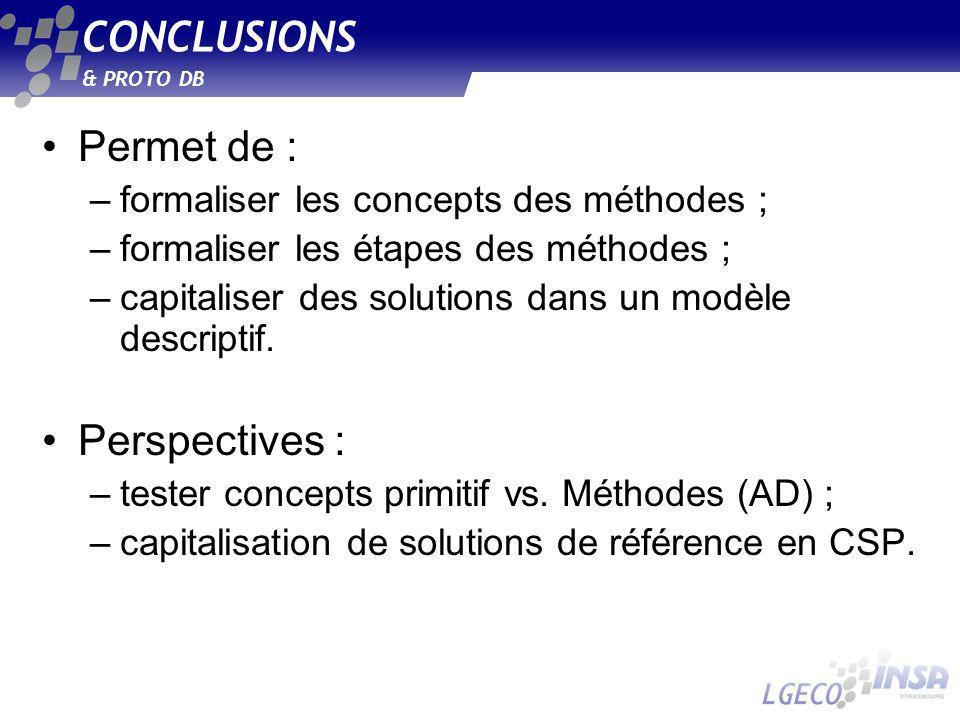 CONCLUSIONS Permet de : Perspectives :