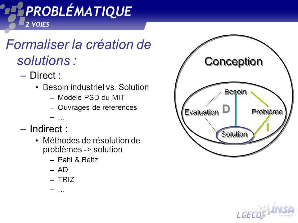 Formaliser la création de solutions :