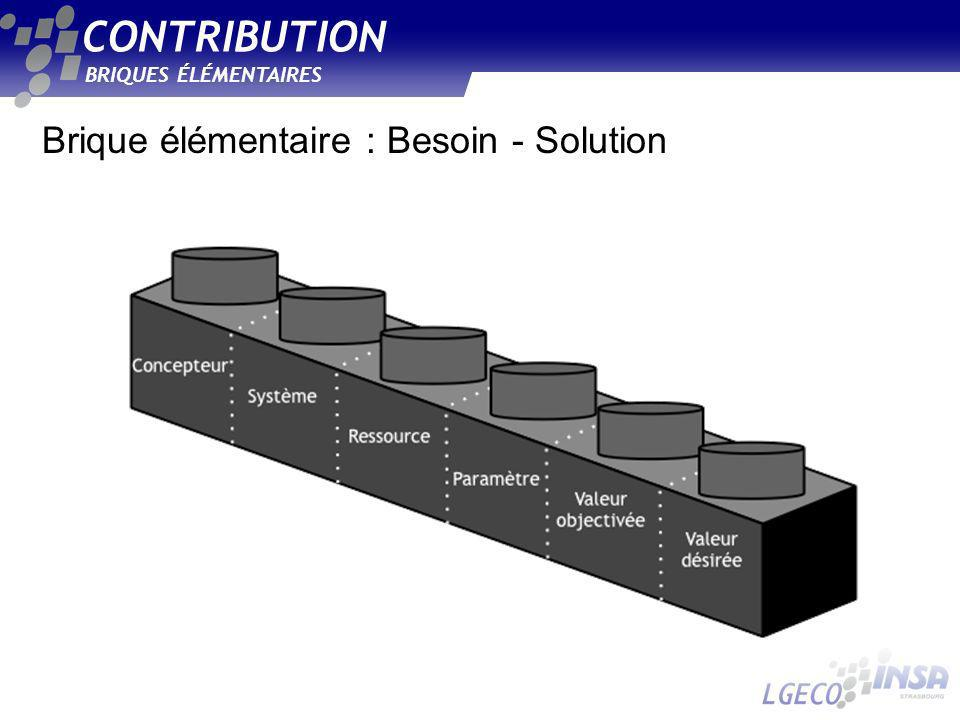 CONTRIBUTION Brique élémentaire : Besoin - Solution