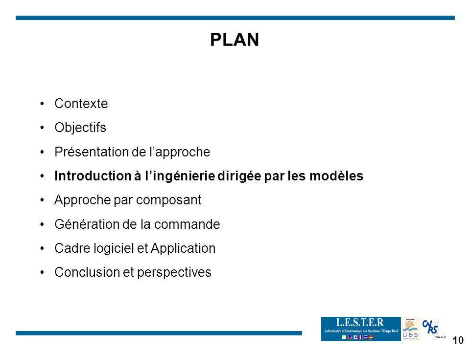 PLAN Contexte Objectifs Présentation de l'approche