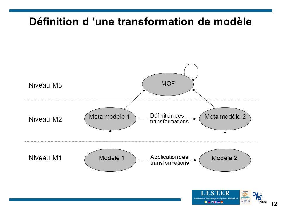 Définition d 'une transformation de modèle