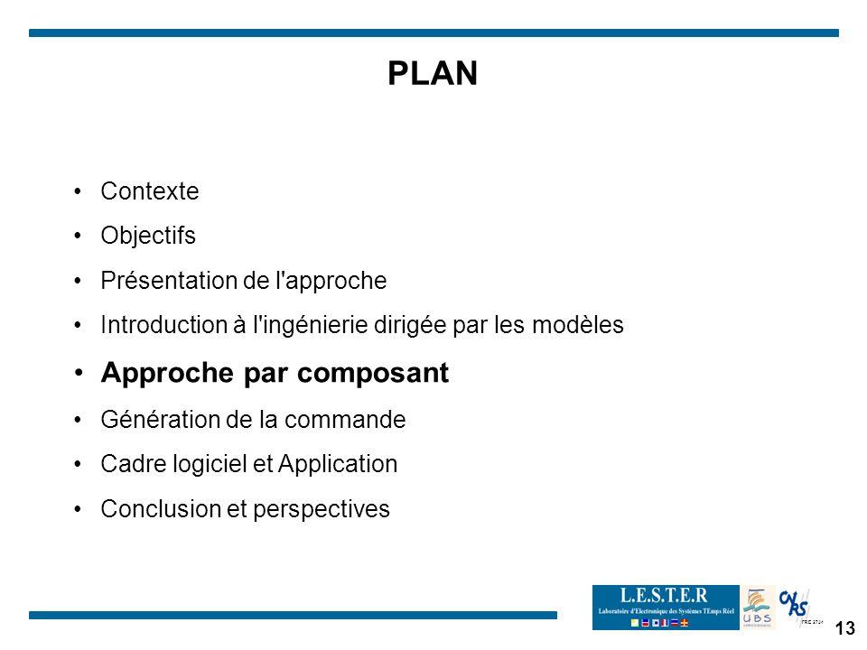 PLAN Approche par composant Contexte Objectifs