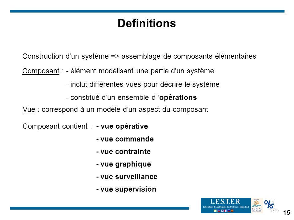 Definitions Construction d'un système => assemblage de composants élémentaires. Composant : - élément modélisant une partie d'un système.