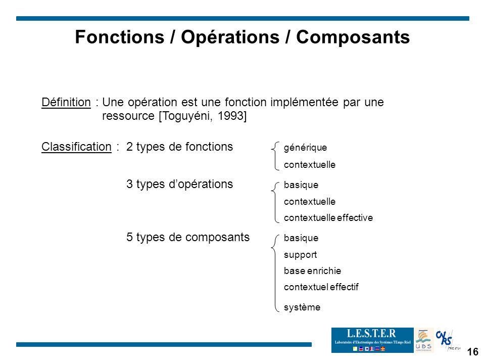 Fonctions / Opérations / Composants