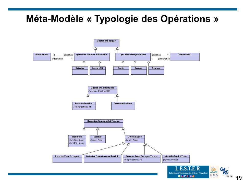 Méta-Modèle « Typologie des Opérations »