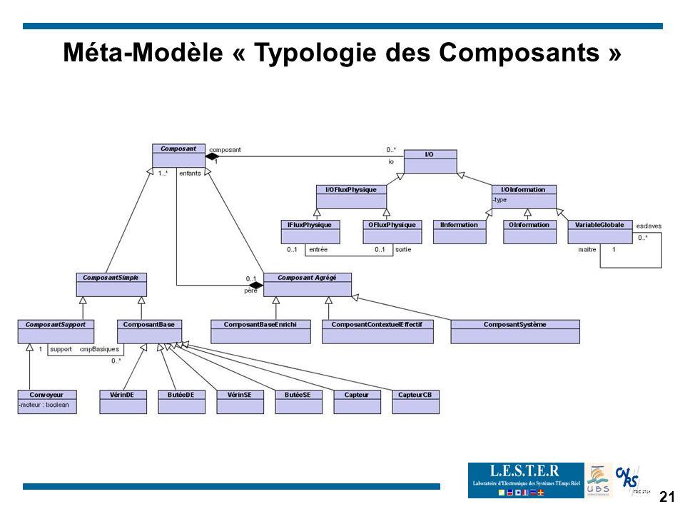 Méta-Modèle « Typologie des Composants »