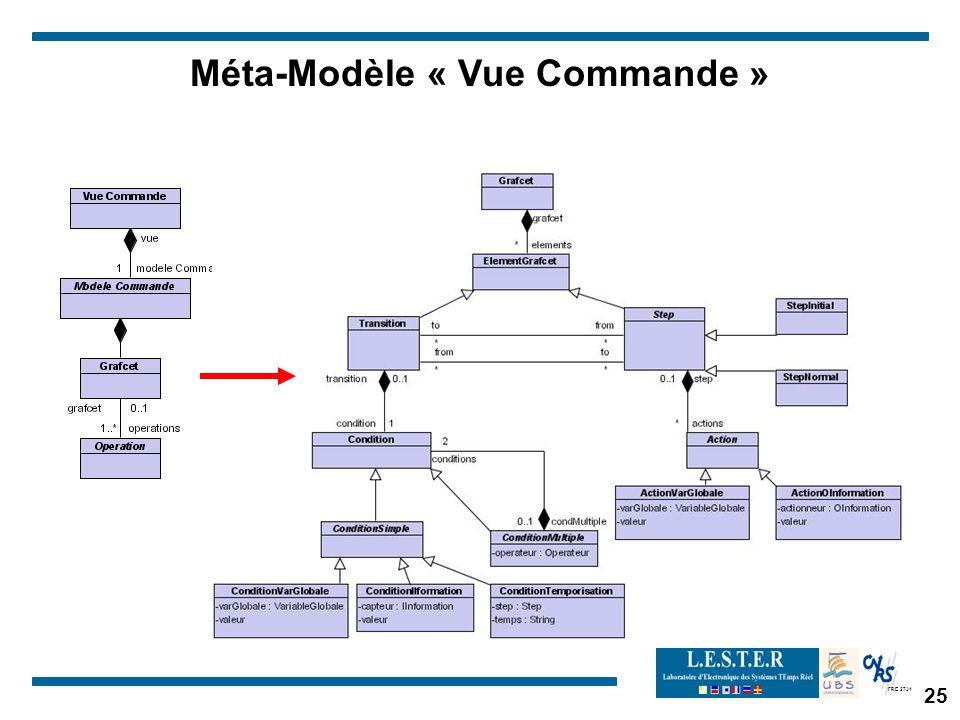 Méta-Modèle « Vue Commande »