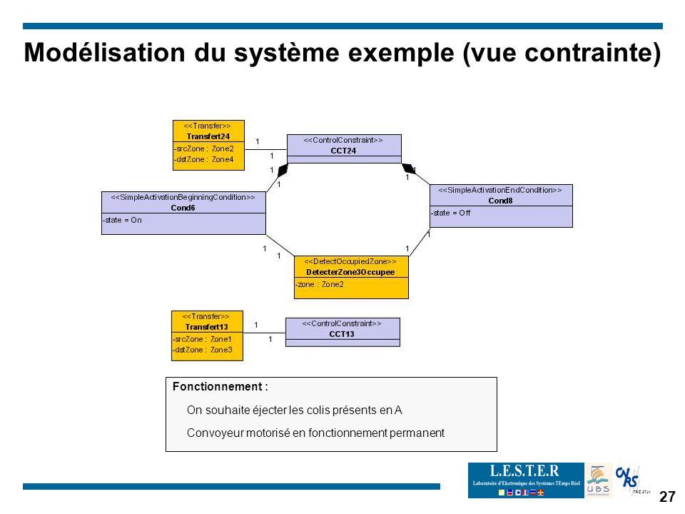 Modélisation du système exemple (vue contrainte)