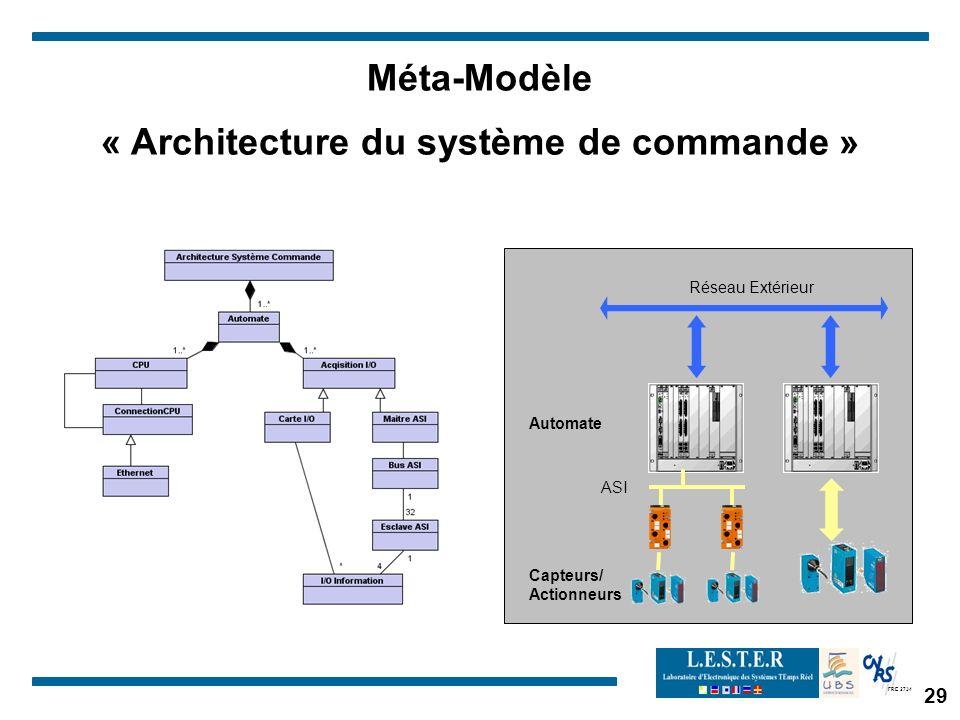« Architecture du système de commande »