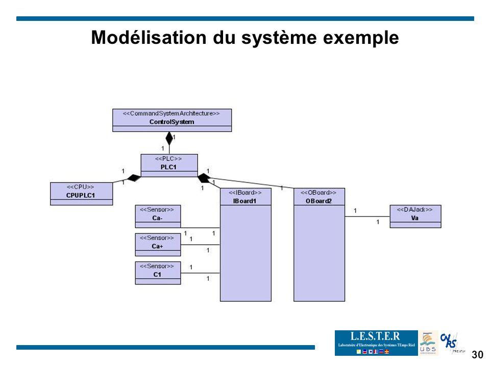 Modélisation du système exemple