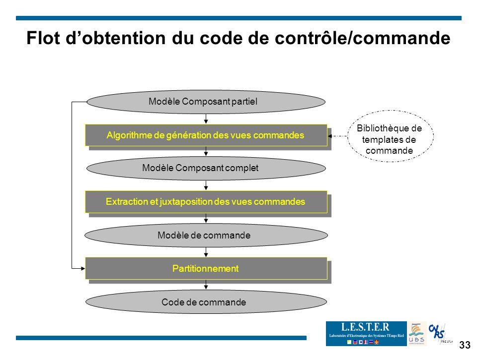 Flot d'obtention du code de contrôle/commande